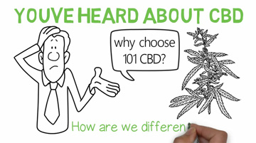 Why 101 CBD is Better