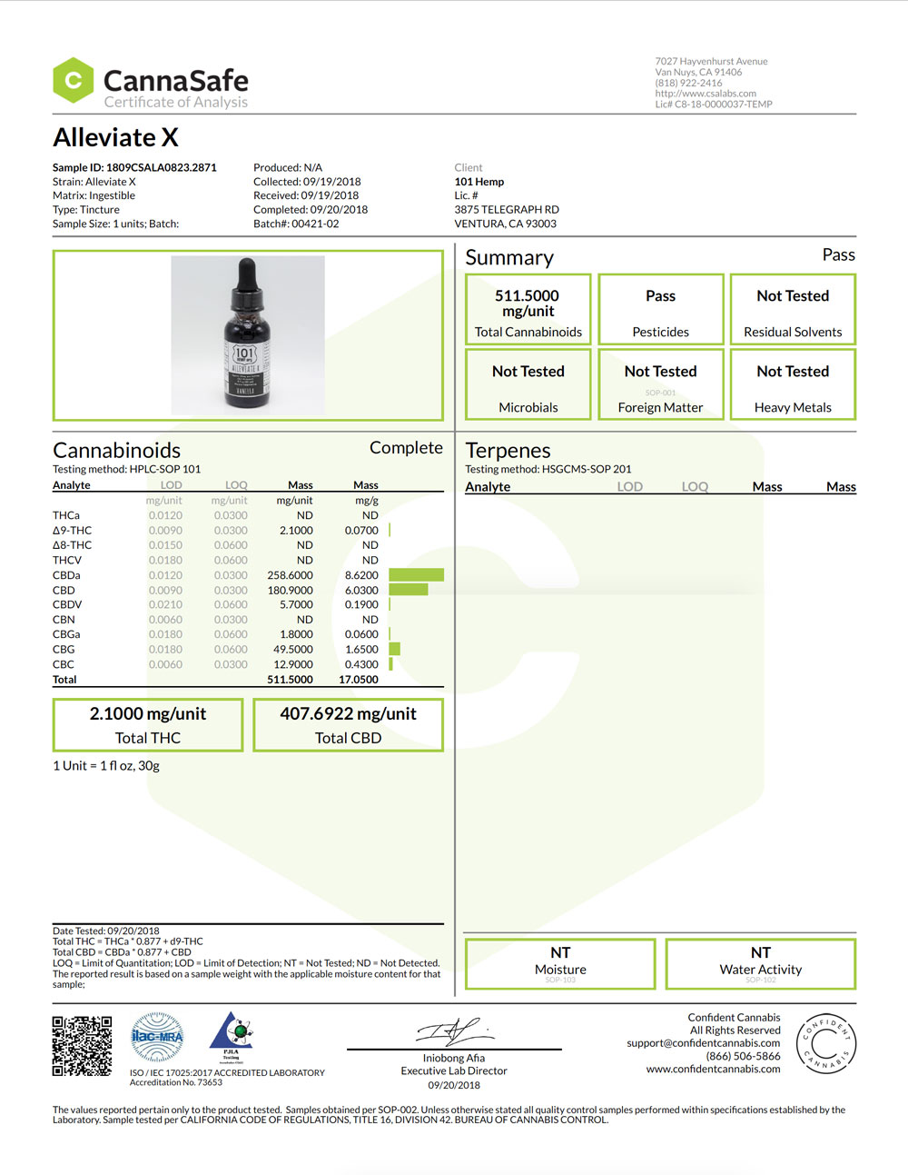 101 CBD Certificate of Analysis
